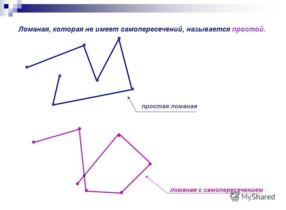 Ломаная, которая не имеет самопересечений, называется простой. простая ломаная ломаная с самопересечением.