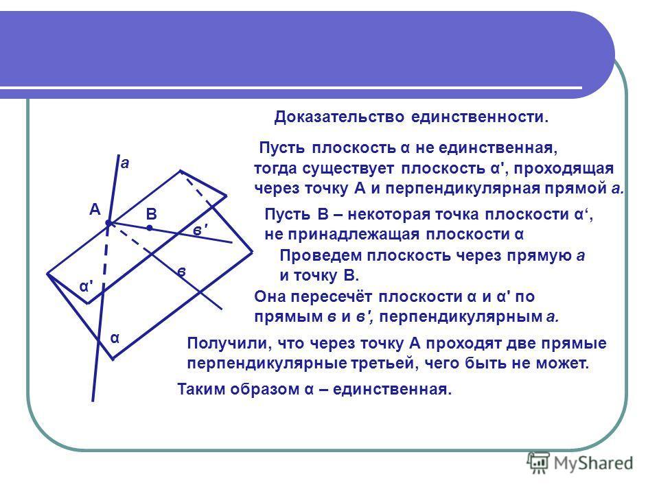 Доказательство единственности. А α а в Пусть плоскость α не единственная, α' в' В тогда существует плоскость α', проходящая через точку А и перпендикулярная прямой а. Пусть В – некоторая точка плоскости α, не принадлежащая плоскости α Проведем плоско