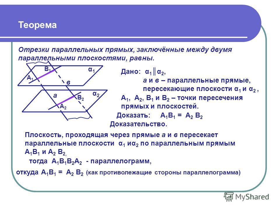 Теорема α1α1 Отрезки параллельных прямых, заключённые между двумя параллельными плоскостями, равны. А2А2 а тогда А 1 В 1 В 2 А 2 - параллелограмм, α2α2 А1А1 В1В1 В2В2 в Доказать: Дано: Доказательство. α1α2,α1α2, а и в – параллельные прямые, пересекаю