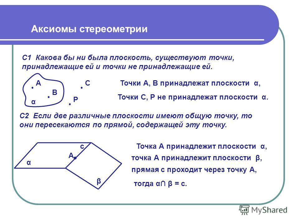Аксиомы стереометрии С1 Какова бы ни была плоскость, существуют точки, принадлежащие ей и точки не принадлежащие ей. α В С А Р Точки А, В принадлежат плоскости α, Точки С, Р не принадлежат плоскости α. С2 Если две различные плоскости имеют общую точк