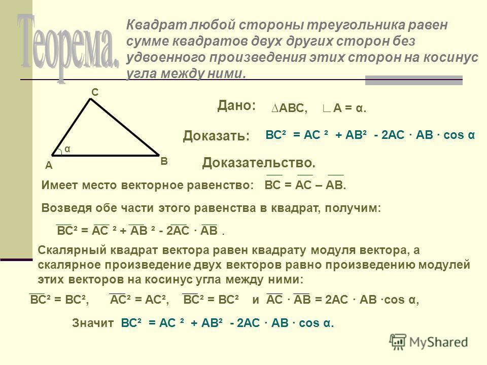 Квадрат любой стороны треугольника равен сумме квадратов двух других сторон без удвоенного произведения этих сторон на косинус угла между ними. А С В Дано: АВС,А = α. α Доказать: ВС² = АС ² + АВ² - 2АС АВ cos α Доказательство. Имеет место векторное р
