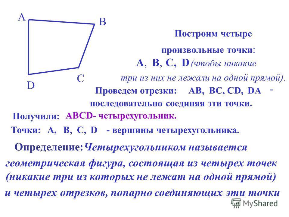 Построим четыре произвольные точки : А.. В.С.С.D.D А,А,В,В,С,D (чтобы никакие три из них не лежали на одной прямой). Проведем отрезки:АВ,ВС,CD,DA - последовательно соединяя эти точки. Получили: ABCD- четырехугольник. Точки:А,В,D- вершины четырехуголь