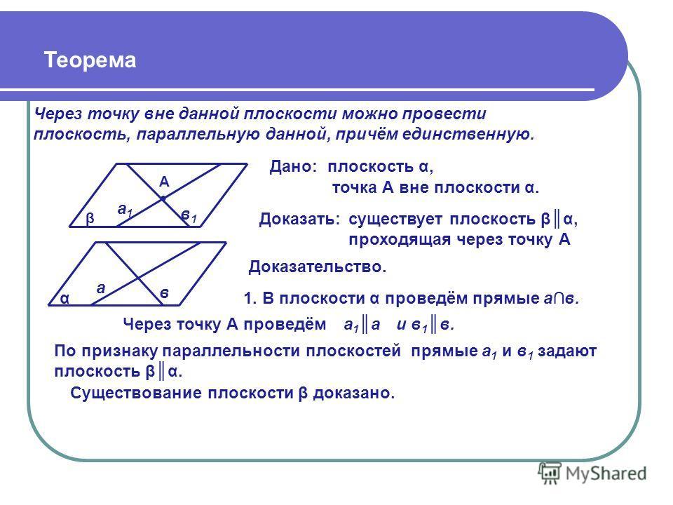 Теорема Через точку вне данной плоскости можно провести плоскость, параллельную данной, причём единственную. β а1а1 А α плоскость α, в1в1 в а Доказать: Доказательство. Дано: точка А вне плоскости α. существует плоскость βα, проходящая через точку А 1