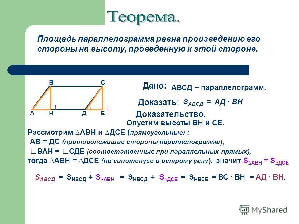 Площадь параллелограмма равна произведению его стороны на высоту, проведенную к этой стороне. Дано: Доказать: Доказательство. А ВС ДНЕ АВСД – параллелограмм. S АВСД = АД ВН Опустим высоты ВН и СЕ. Рассмотрим АВН и ДСЕ ( прямоугольные) : АВ = ДС (прот