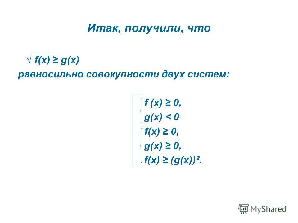 Итак, получили, что f(х) g(х) равносильно совокупности двух систем: f (х) 0, g(х) < 0 f(х) 0, g(х) 0, f(х) (g(х))².