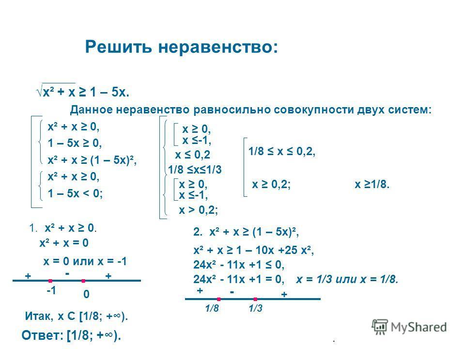 Решить неравенство: х² + х 1 – 5х. Данное неравенство равносильно совокупности двух систем: х² + х 0, 1 – 5х 0, х² + х (1 – 5х)², х² + х 0, 1 – 5х < 0; 1. х² + х 0. х² + х = 0 х = 0 или х = -1 ++ -.. 0 -1 2. х² + х (1 – 5х)², х² + х 1 – 10х +25 х², 2