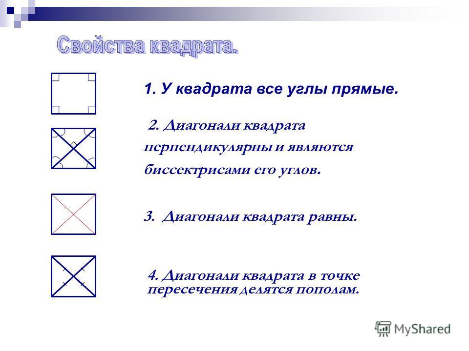 4. Диагонали квадрата в точке пересечения делятся пополам. 1. У квадрата все углы прямые. 3. Диагонали квадрата равны. 2. Диагонали квадрата перпендикулярны и являются биссектрисами его углов.