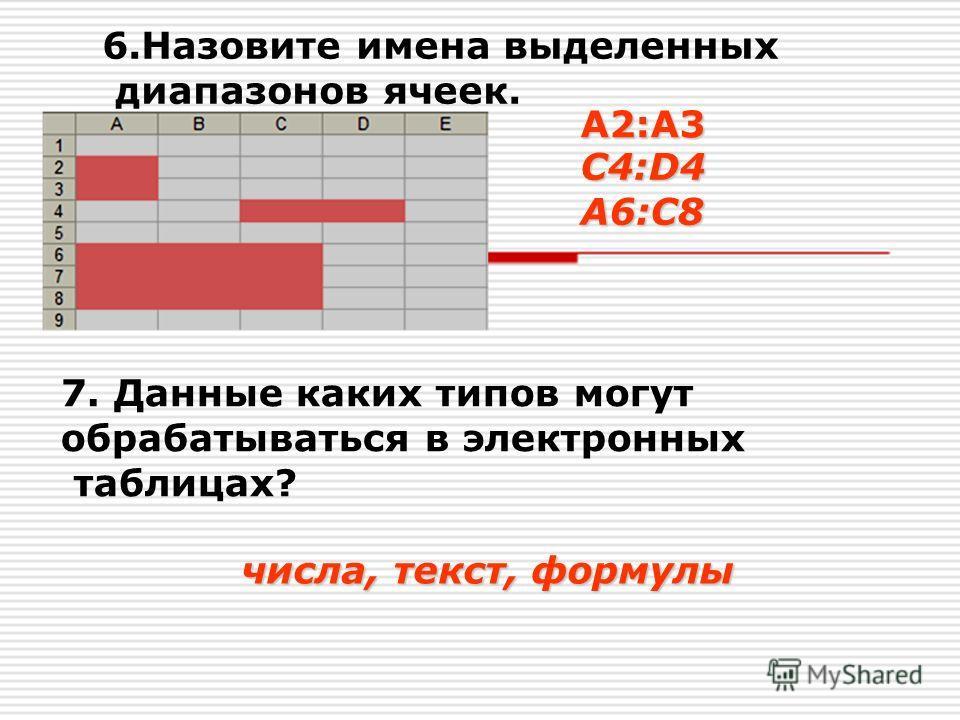 6.Назовите имена выделенных диапазонов ячеек.A2:A3 C4:D4A6:C8 7. Данные каких типов могут обрабатываться в электронных таблицах? числа, текст, формулы