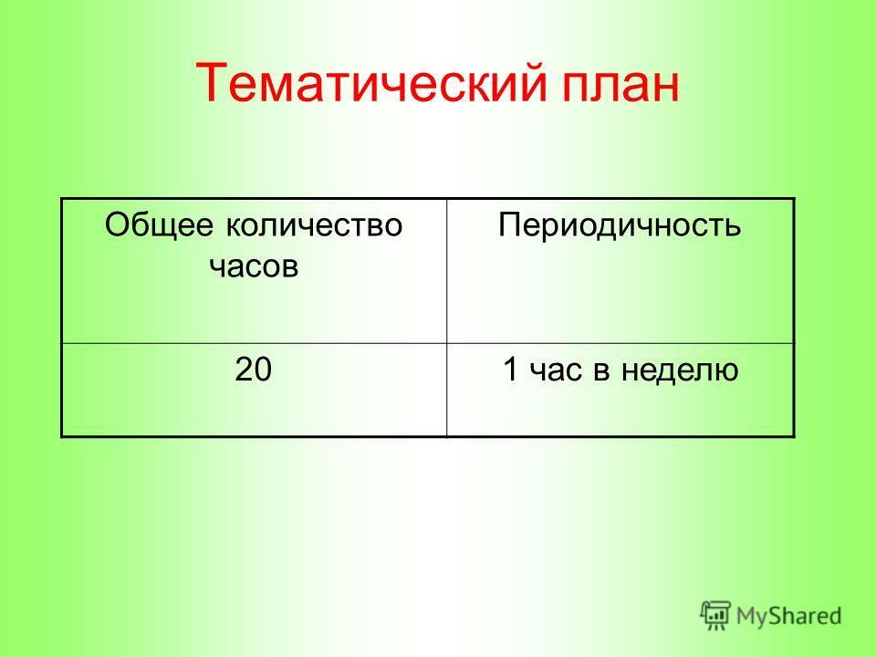 Тематический план Общее количество часов Периодичность 201 час в неделю