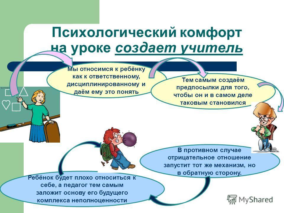 Психологический комфорт на уроке создает учитель Мы относимся к ребёнку как к ответственному, дисциплинированному и даём ему это понять Тем самым создаём предпосылки для того, чтобы он и в самом деле таковым становился Ребёнок будет плохо относиться