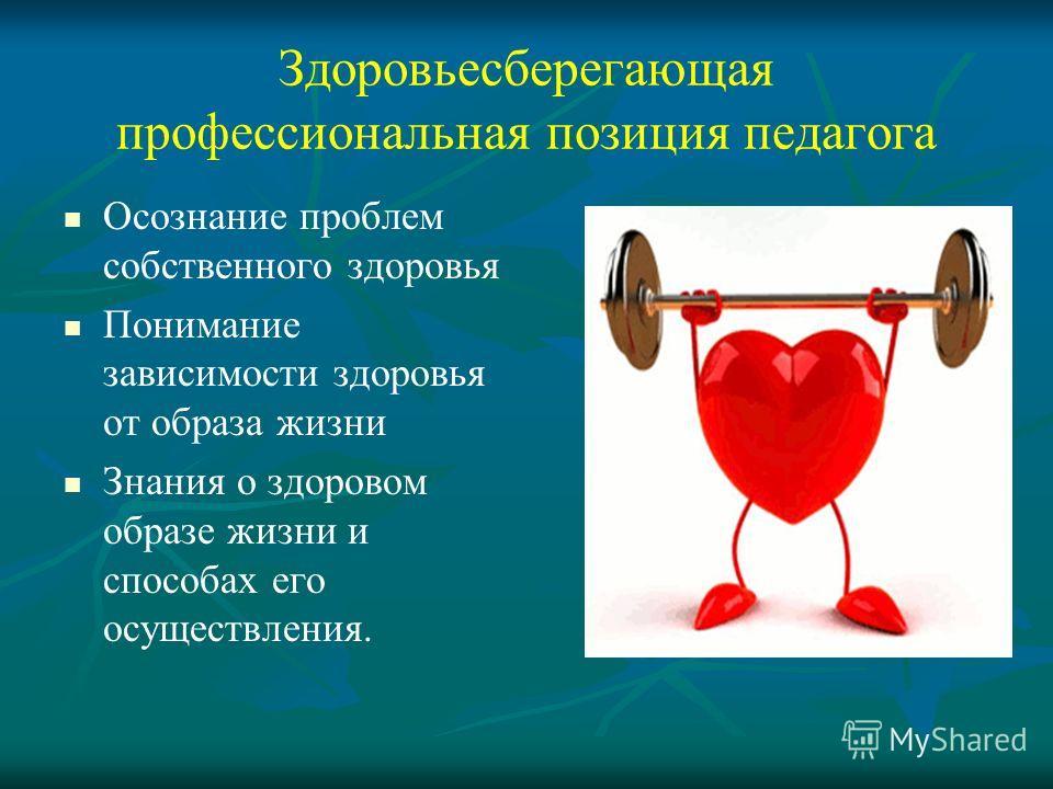Здоровьесберегающая профессиональная позиция педагога Осознание проблем собственного здоровья Понимание зависимости здоровья от образа жизни Знания о здоровом образе жизни и способах его осуществления.