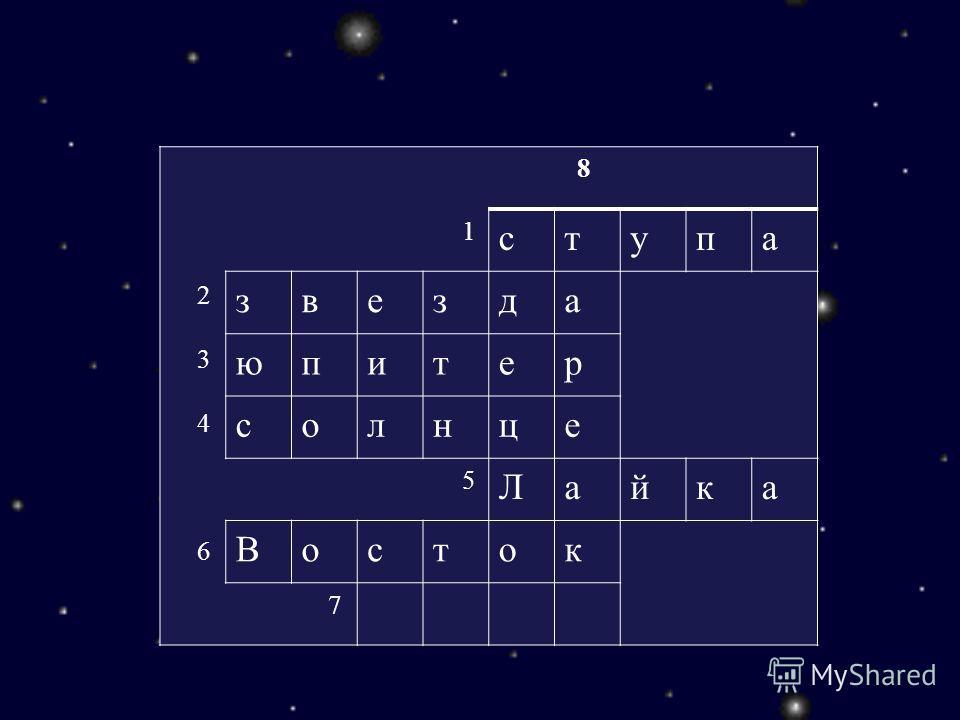 8 2 3 4 6 1 ступа звезда юпитер солнце 5 Лайка Восток 7