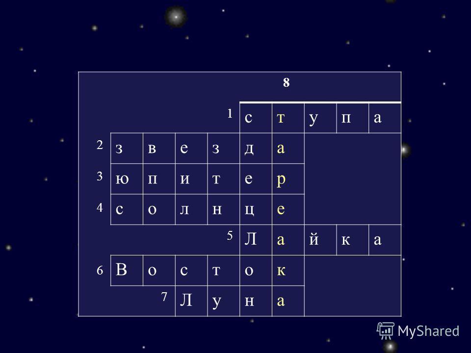 8 2 3 4 6 1 ступа звезда юпитер солнце 5 Лайка Восток 7 Луна