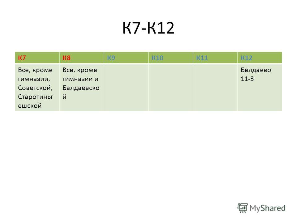 К7-К12 К7К8К9К10К11К12 Все, кроме гимназии, Советской, Старотиньг ешской Все, кроме гимназии и Балдаевско й Балдаево 11-3