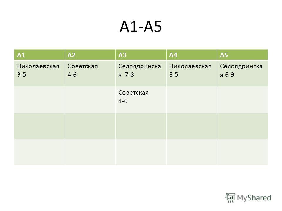 А1-А5 А1А2А3А4А5 Николаевская 3-5 Советская 4-6 Селоядринска я 7-8 Николаевская 3-5 Селоядринска я 6-9 Советская 4-6