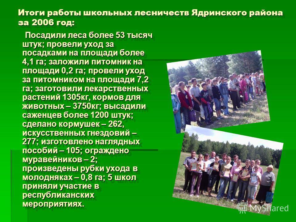 Итоги работы школьных лесничеств Ядринского района за 2006 год: Посадили леса более 53 тысяч штук; провели уход за посадками на площади более 4,1 га; заложили питомник на площади 0,2 га; провели уход за питомником на площади 7,2 га; заготовили лекарс