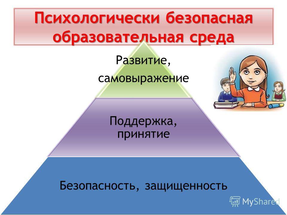 Психологически безопасная образовательная среда Развитие, самовыражение Поддержка, принятие Безопасность, защищенность