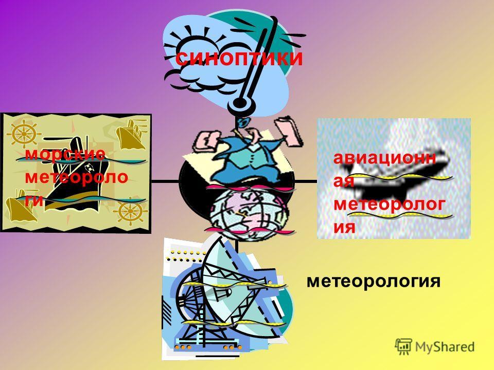 метеорология синоптики морские метеороло ги авиационн ая метеоролог ия