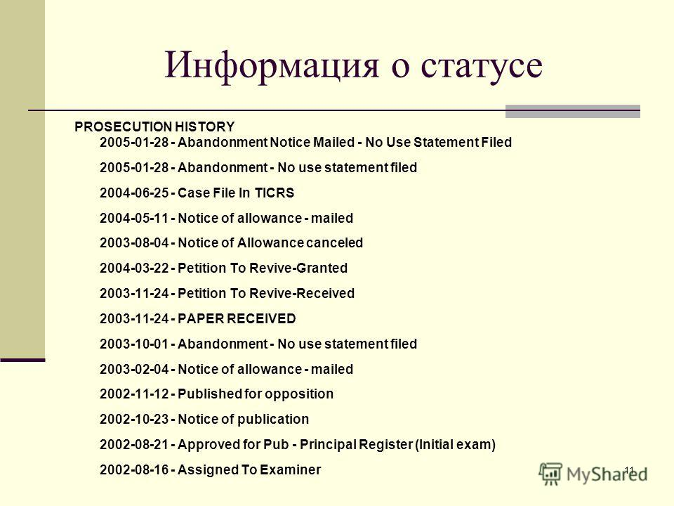 11 Информация о статусе PROSECUTION HISTORY 2005-01-28 - Abandonment Notice Mailed - No Use Statement Filed 2005-01-28 - Abandonment - No use statement filed 2004-06-25 - Case File In TICRS 2004-05-11 - Notice of allowance - mailed 2003-08-04 - Notic
