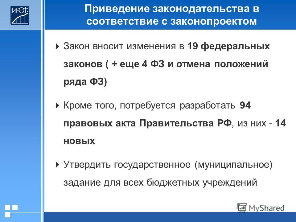 Приведение законодательства в соответствие с законопроектом Закон вносит изменения в 19 федеральных законов ( + еще 4 ФЗ и отмена положений ряда ФЗ) Кроме того, потребуется разработать 94 правовых акта Правительства РФ, из них - 14 новых Утвердить го