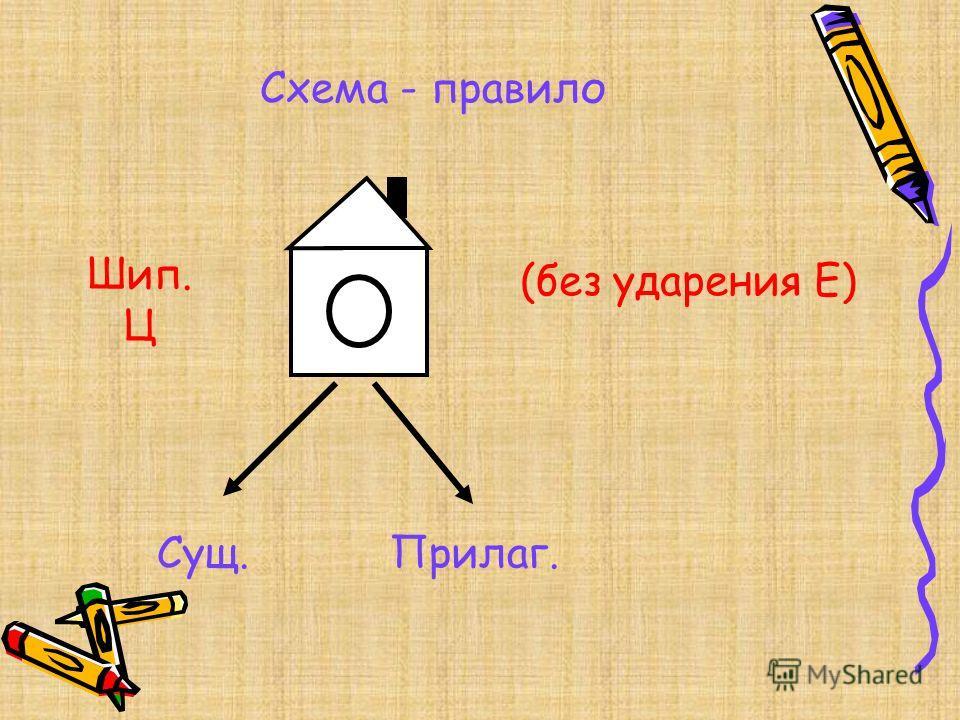 Схема - правило (без ударения Е) Шип. Ц Сущ. Прилаг.