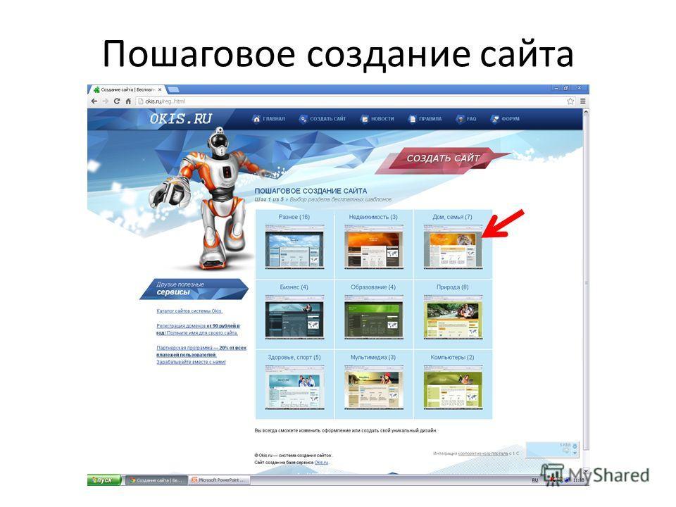 Пошаговое создание сайта