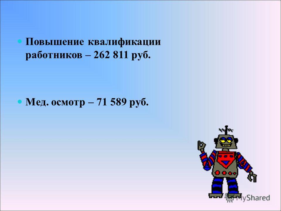 Повышение квалификации работников – 262 811 руб. Мед. осмотр – 71 589 руб.