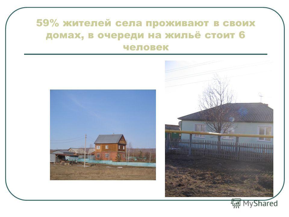 59% жителей села проживают в своих домах, в очереди на жильё стоит 6 человек