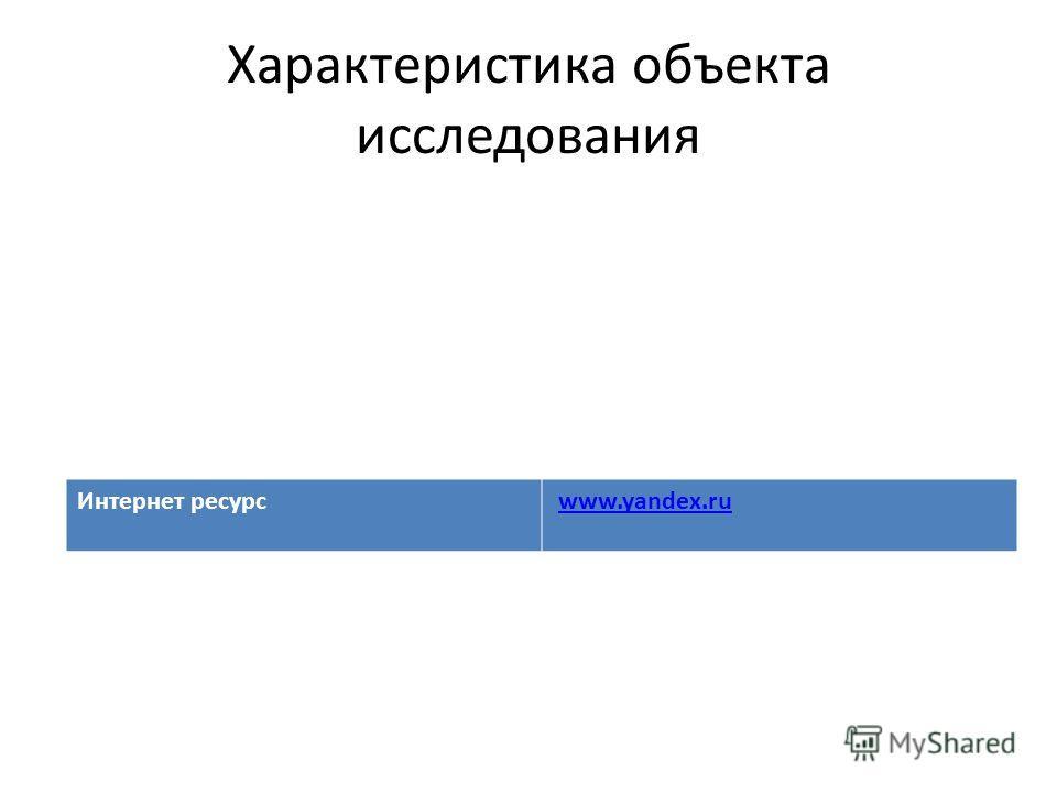 Характеристика объекта исследования Интернет ресурс www.yandex.ru