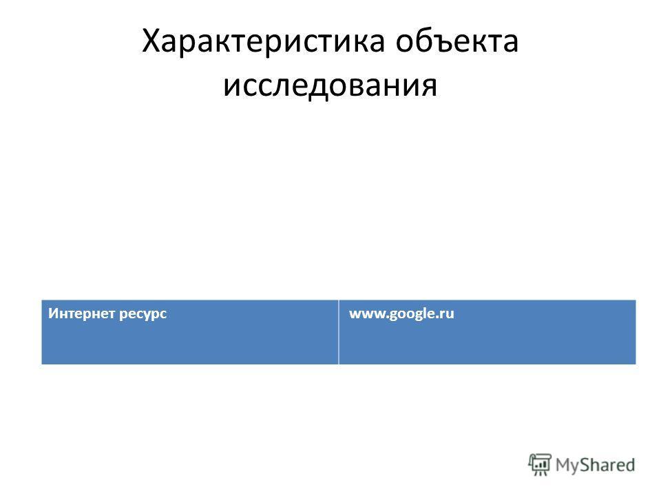 Характеристика объекта исследования Интернет ресурс www.google.ru