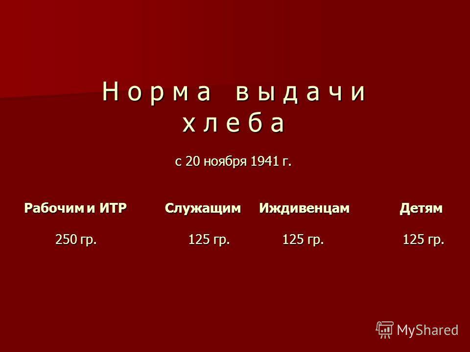 Н о р м а в ы д а ч и х л е б а с 20 ноября 1941 г. Рабочим и ИТРСлужащимИждивенцамДетям 250 гр. 125 гр. 125 гр. 125 гр.