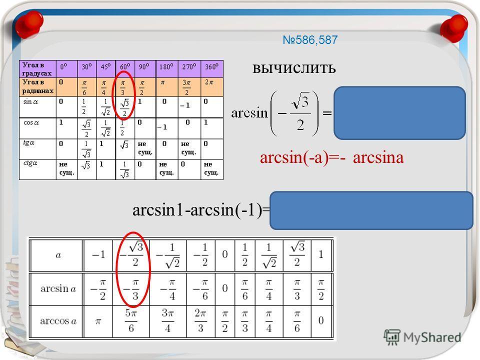 Частные случаи sinx=a a=-1 a=0 a=1 1 y x 0