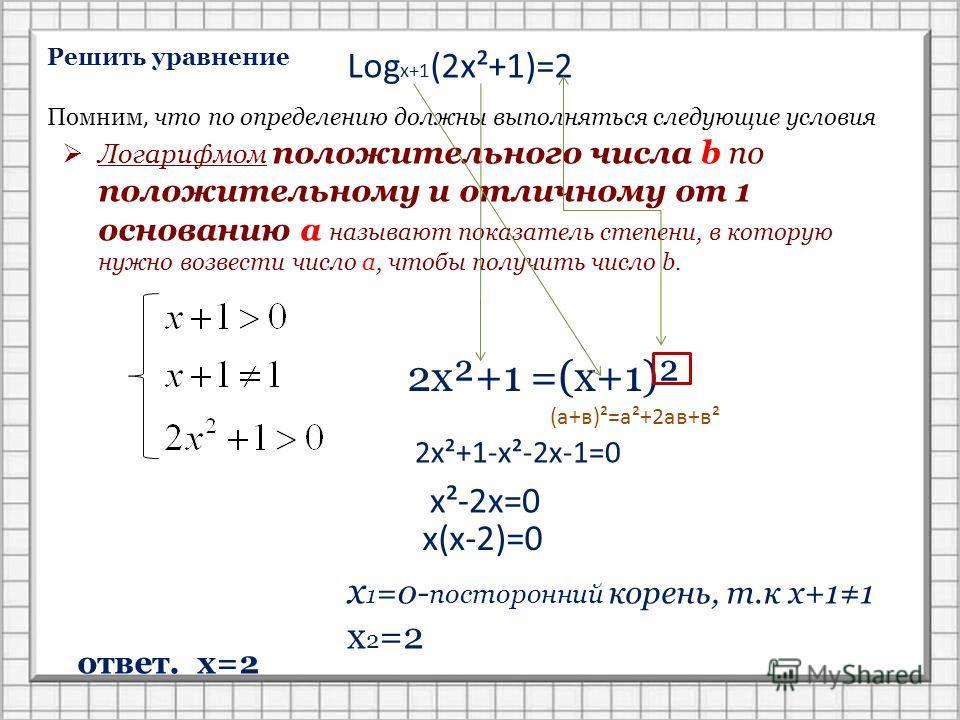 Решить уравнение Log x+1 (2x²+1)=2 Помним, что по определению должны выполняться следующие условия Логарифмом положительного числа b по положительному и отличному от 1 основанию а называют показатель степени, в которую нужно возвести число а, чтобы п