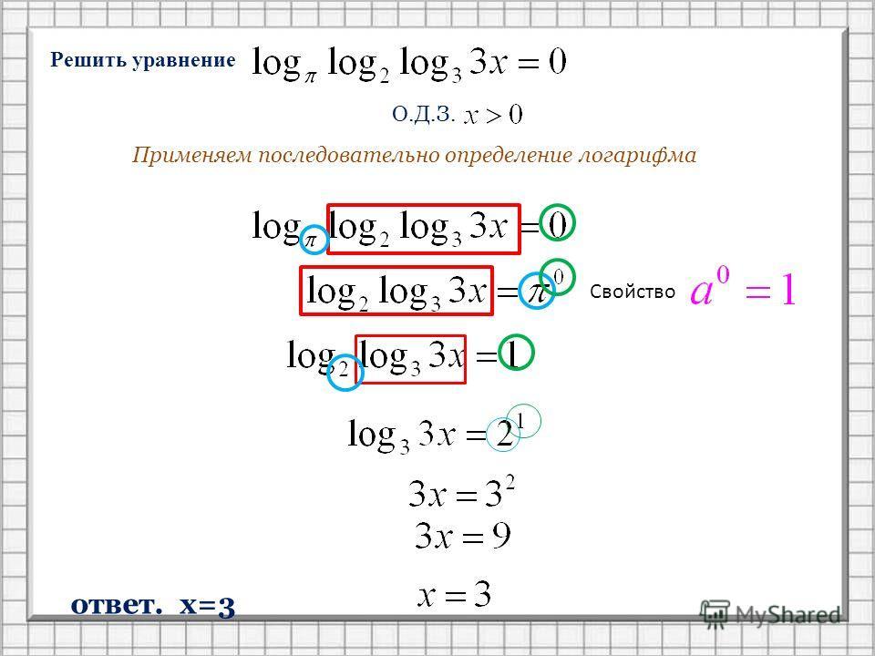 Решить уравнение О.Д.З. Применяем последовательно определение логарифма Свойство ответ. х=3