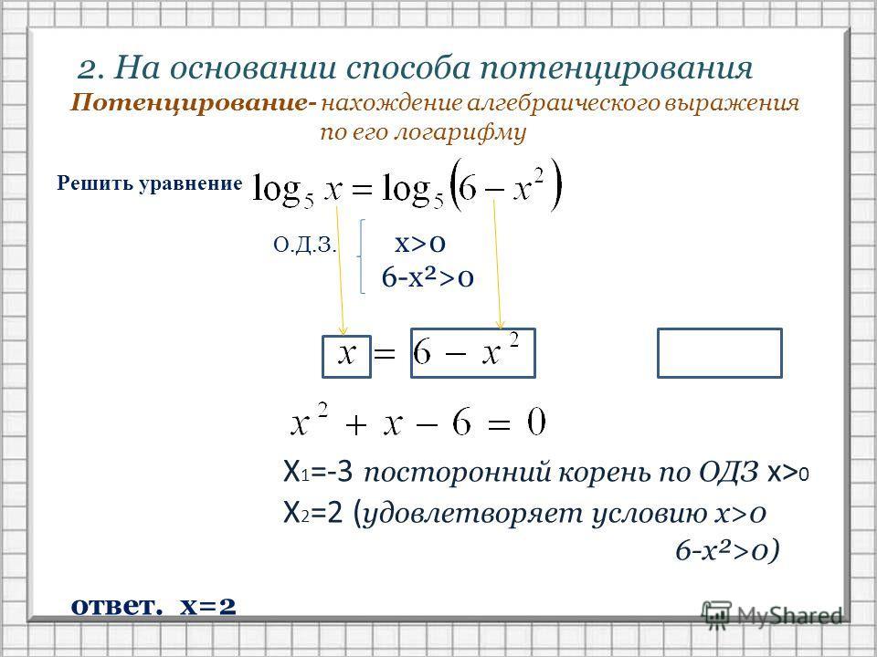 2. На основании способа потенцирования Потенцирование- нахождение алгебраического выражения по его логарифму Решить уравнение О.Д.З. x>0 6-x²>0 Х 1 =-3 посторонний корень по ОДЗ х> 0 Х 2 =2 ( удовлетворяет условию х>0 6-х²>0) ответ. х=2