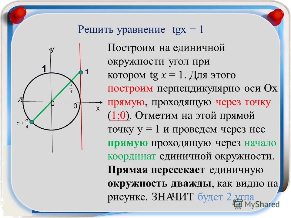Решить уравнение tgx = 1 Построим на единичной окружности угол при котором tg x = 1. Для этого построим перпендикулярно оси Ох прямую, проходящую через точку (1;0). Отметим на этой прямой точку y = 1 и проведем через нее прямую проходящую через начал