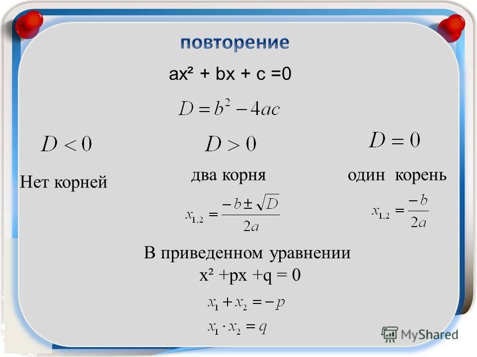 ax² + bx + c =0 Нет корней два корняодин корень В приведенном уравнении x² +рх +q = 0