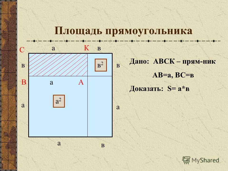 Площадь прямоугольника а в а а а в в в а в2в2 а2а2 Дано: АВСК – прям-ник АВ=а, ВС=в Доказать: S= а*в АВ С К