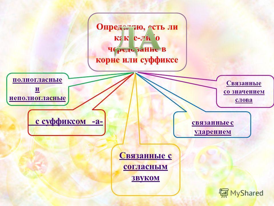 Определяю, есть ли какое-либо чередование в корне или суффиксе полногласные и неполногласные с суффиксом -а- связанные с ударением Связанные со значением слова Связанные с согласным звуком