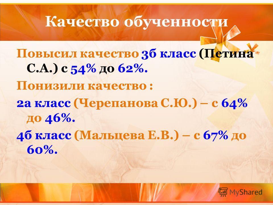 Качество обученности Повысил качество 3б класс (Петина С.А.) с 54% до 62%. Понизили качество : 2а класс (Черепанова С.Ю.) – с 64% до 46%. 4б класс (Мальцева Е.В.) – с 67% до 60%.
