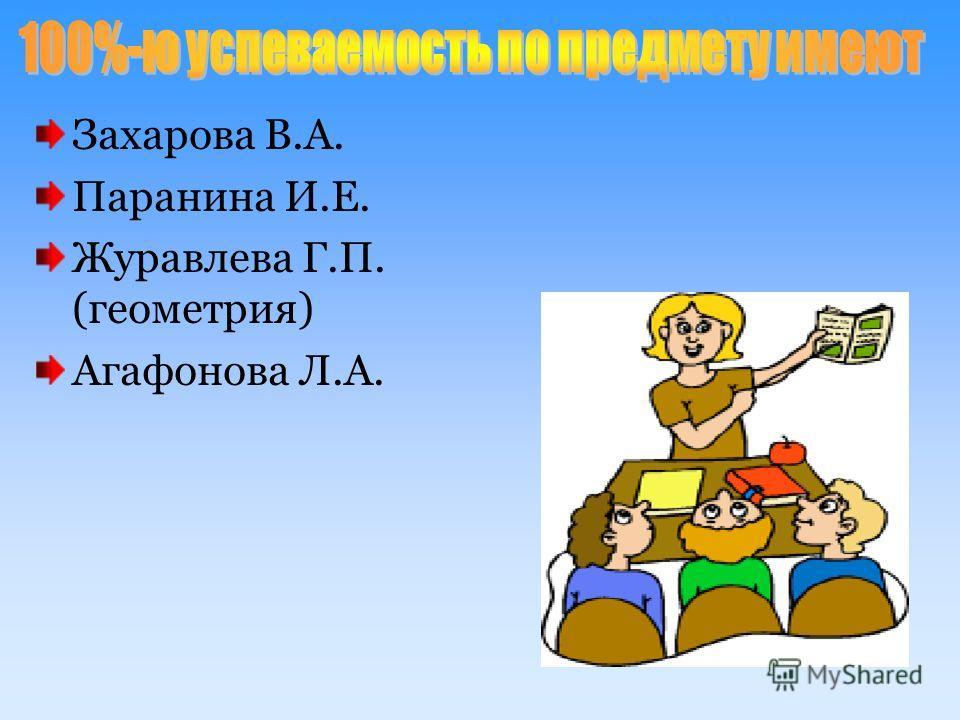 Захарова В.А. Паранина И.Е. Журавлева Г.П. (геометрия) Агафонова Л.А.