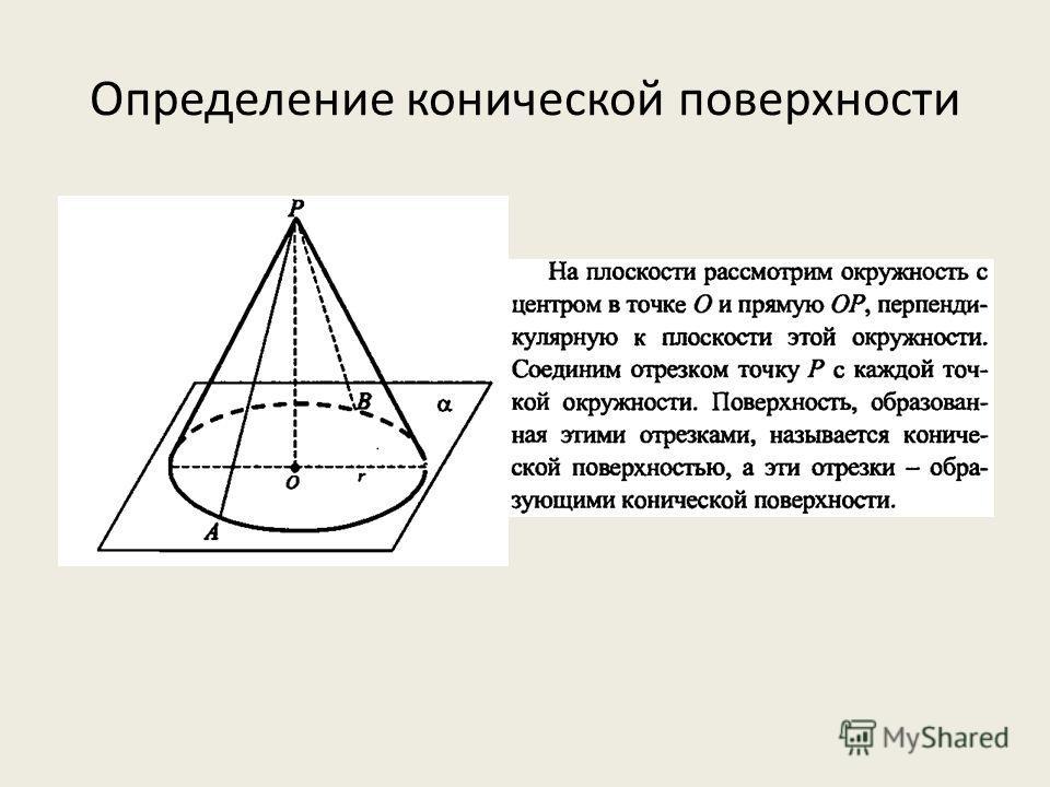Определение конической поверхности