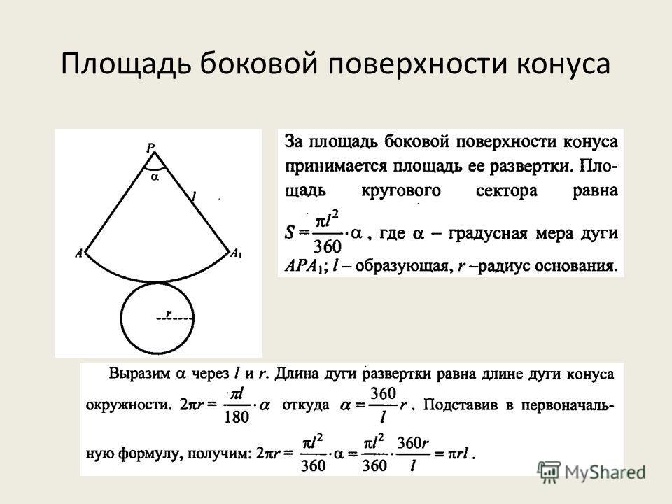 Площадь боковой поверхности конуса
