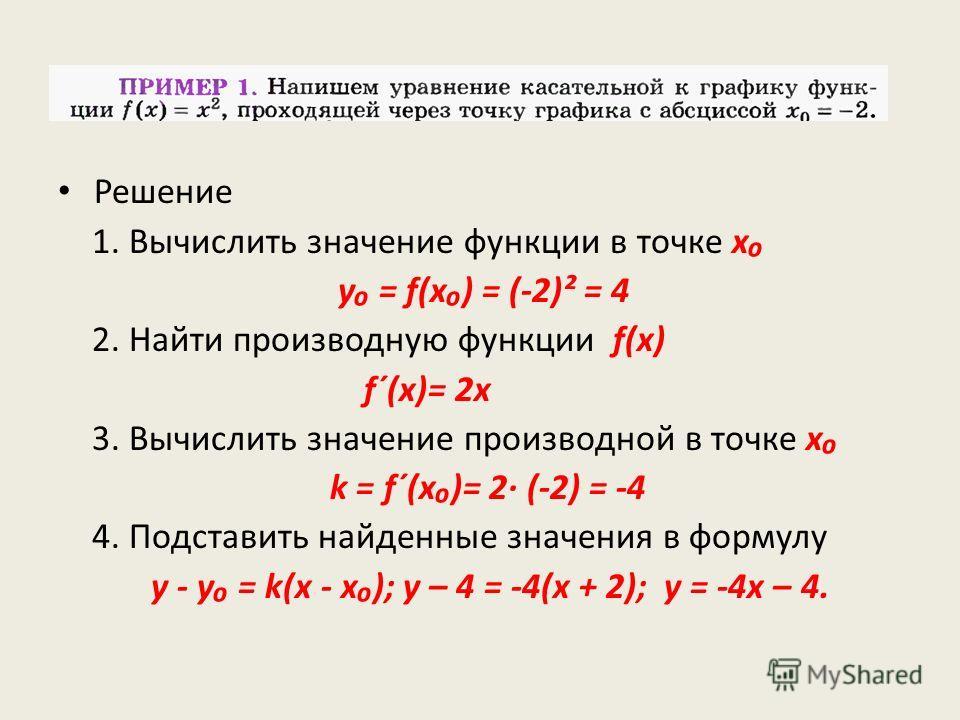 Решение 1. Вычислить значение функции в точке x у = f(x) = (-2)² = 4 2. Найти производную функции f(x) f´(x)= 2х 3. Вычислить значение производной в точке x k = f´(x)= 2· (-2) = -4 4. Подставить найденные значения в формулу у - у = k(x - x); у – 4 =