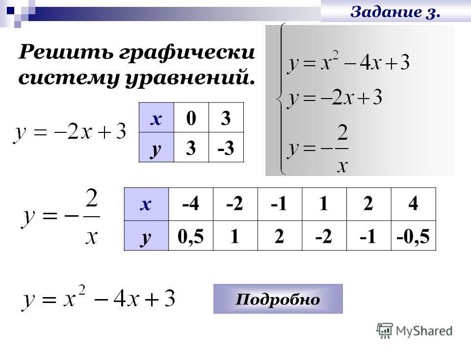 Задание 3. Решить графически систему уравнений. х03 у3-3 х-4-2124 у0,512-2-0,5 Подробно