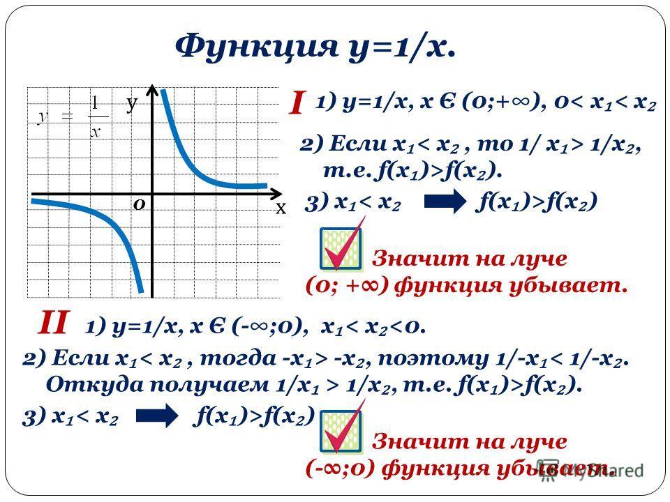 Функция y=1/x. х у 0 I 1) y=1/x, x Є (0;+ ), 0< х < х 2) Если х -х, поэтому 1/-х < 1/-х. Откуда получаем 1/х > 1/х, т.е. f(x )>f(x ). 3) х f(x ) Значит на луче (0; +) функция убывает. II 1) y=1/x, x Є (- ;0), х < х f(x ). 3) х f(x ) Значит на луче (-