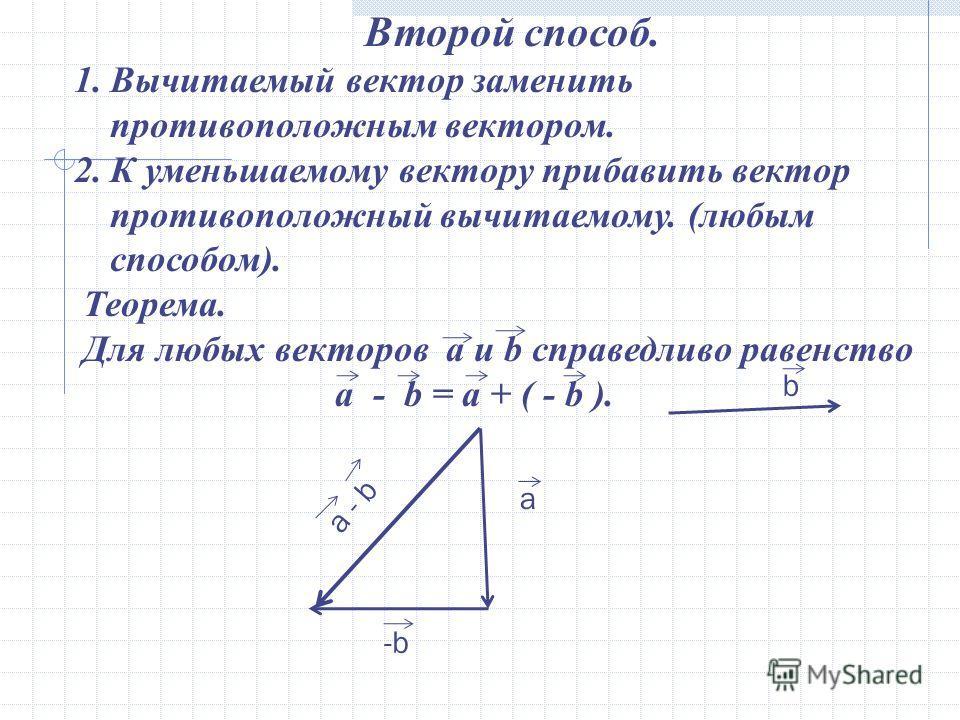Первый способ. 1. Из одной точки отложим оба вектора. 2. Достроим до треугольника. 3. Вектор, начало которого в конце вычитаемого вектора, а конец - в конце уменьшаемого вектора и является искомым. А a b a - b