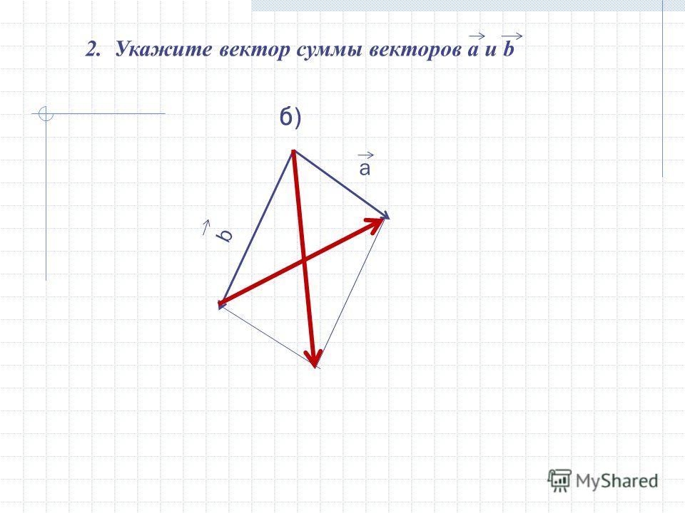 1. Укажите вектор суммы векторов a и b а b а) А В