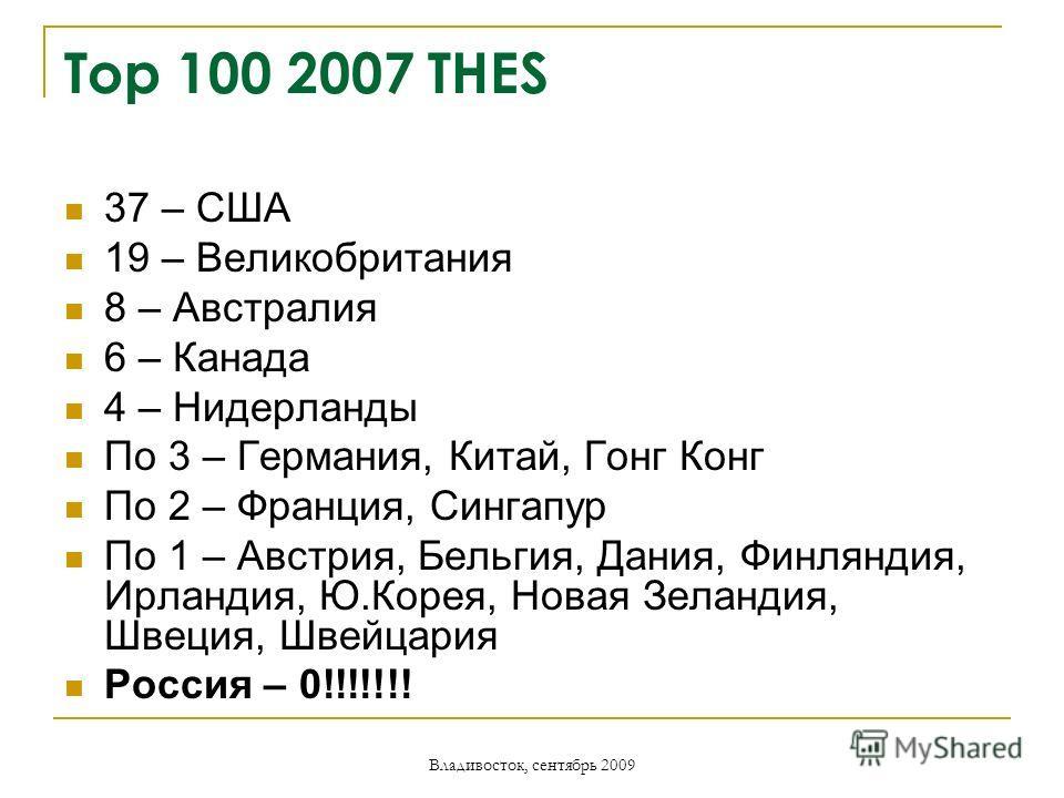 Владивосток, сентябрь 2009 Top 100 2007 THES 37 – США 19 – Великобритания 8 – Австралия 6 – Канада 4 – Нидерланды По 3 – Германия, Китай, Гонг Конг По 2 – Франция, Сингапур По 1 – Австрия, Бельгия, Дания, Финляндия, Ирландия, Ю.Корея, Новая Зеландия,