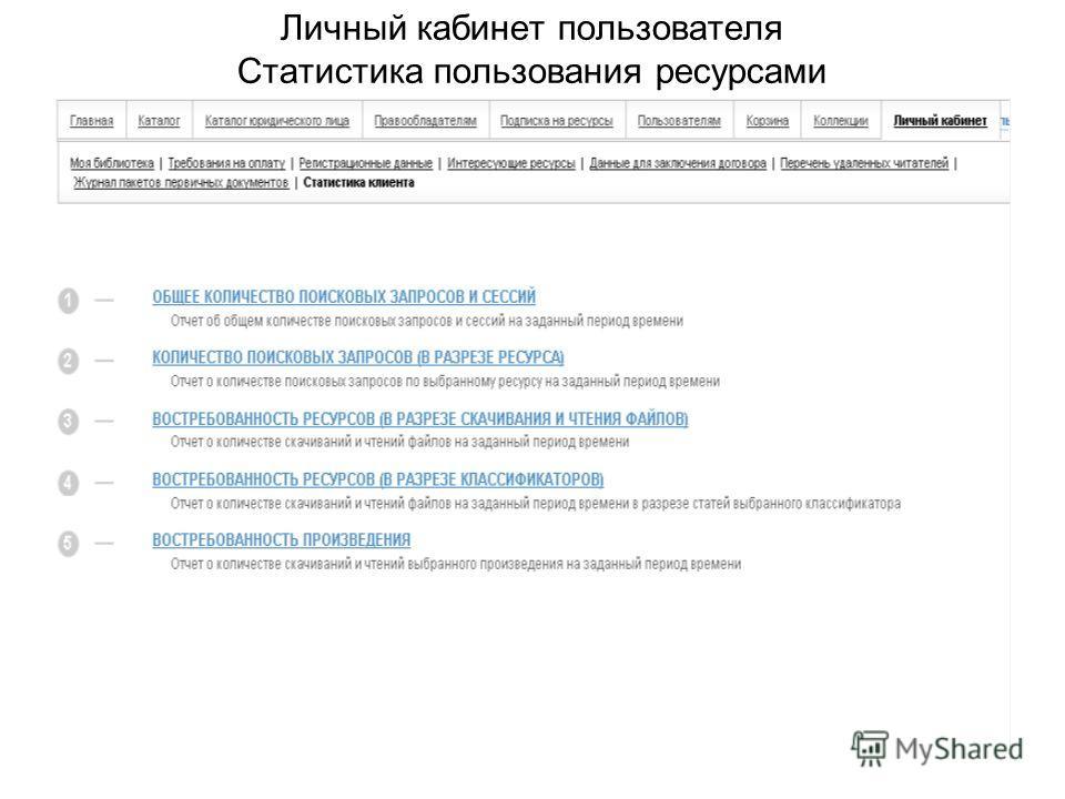 Личный кабинет пользователя Статистика пользования ресурсами
